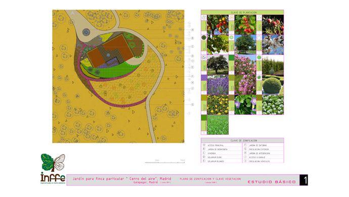 Conception de jardins publics et privés